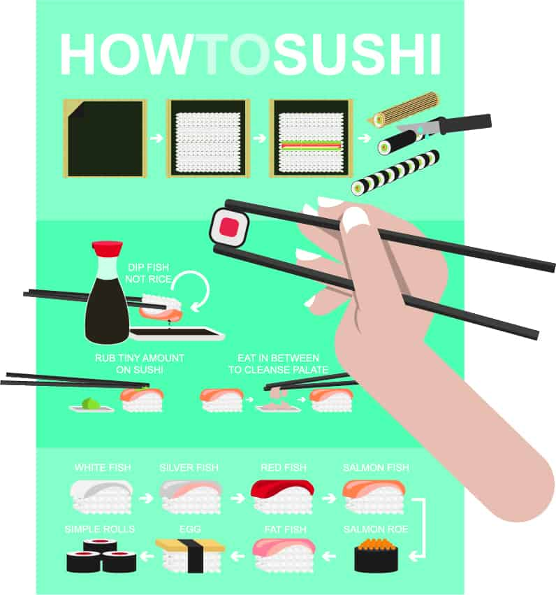 Infographic_Maggie_Doedens_sushi
